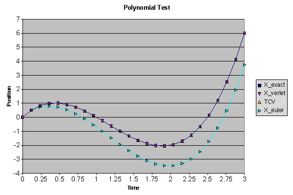 poly-test.png